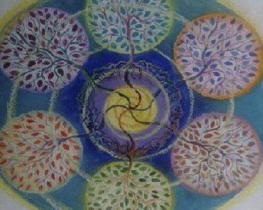 7-ой Фестиваль по интермодальной терапии экспрессивными искусствами